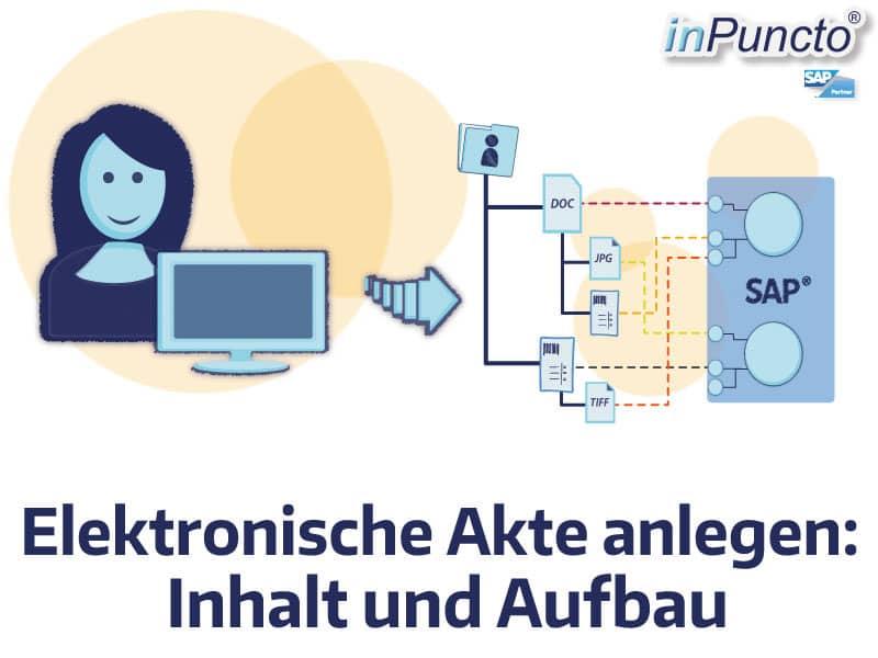 Elektronische Personalakte – Inhalt & Aufbau